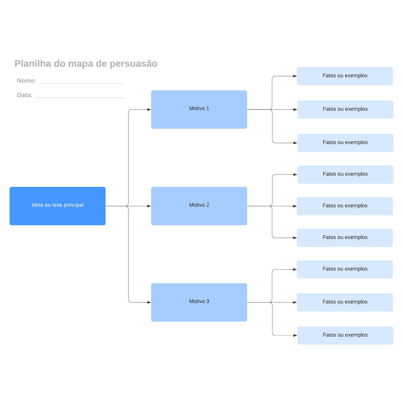 Planilha do mapa de persuasão