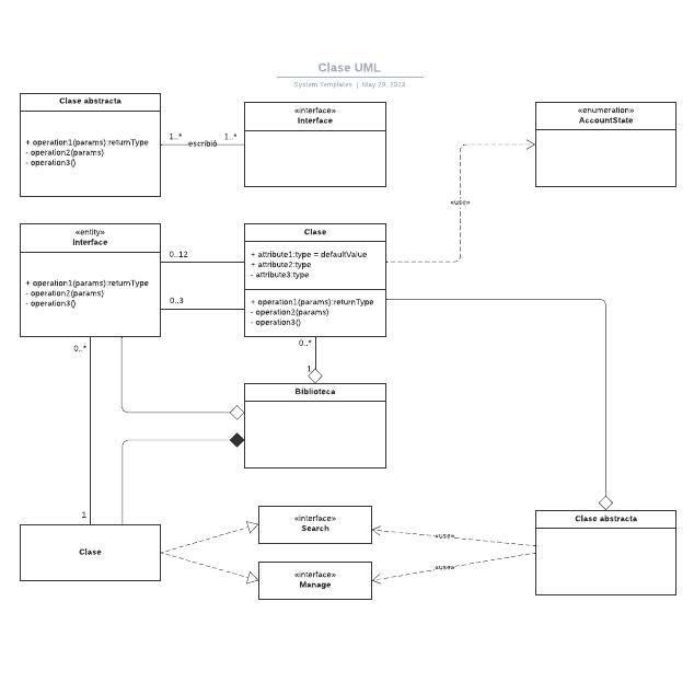Clase UML