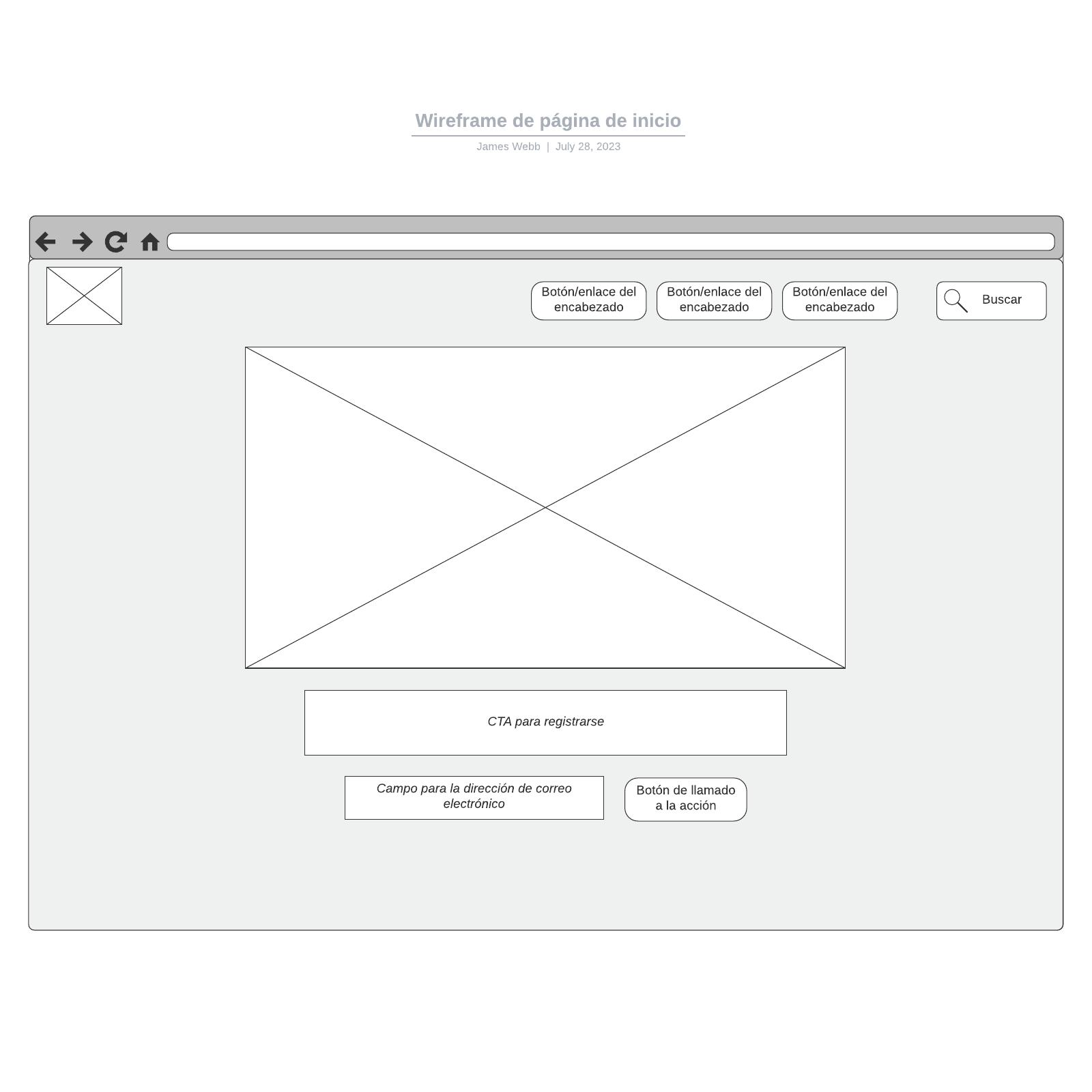 Wireframe de página de inicio