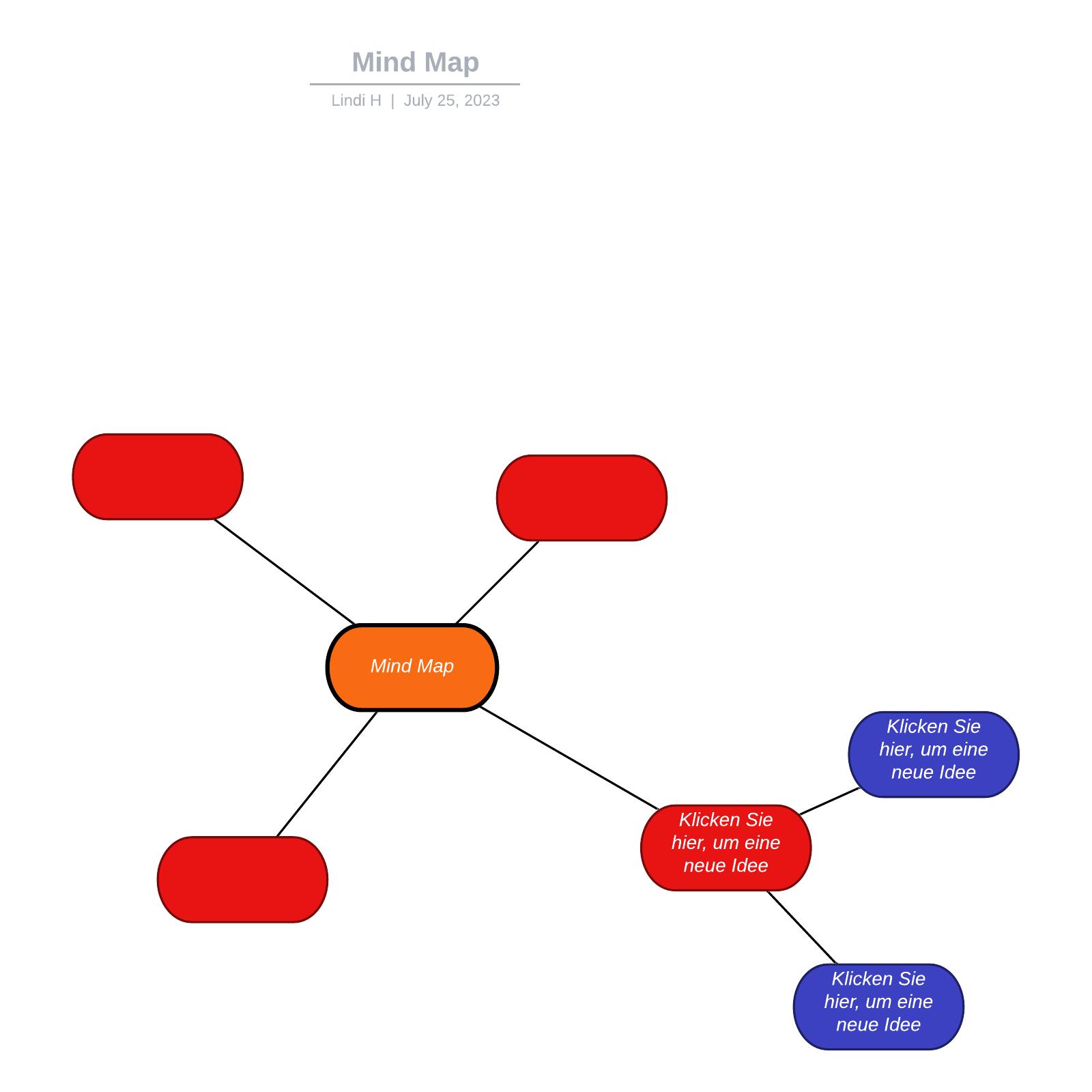 Mind Map Vorlage