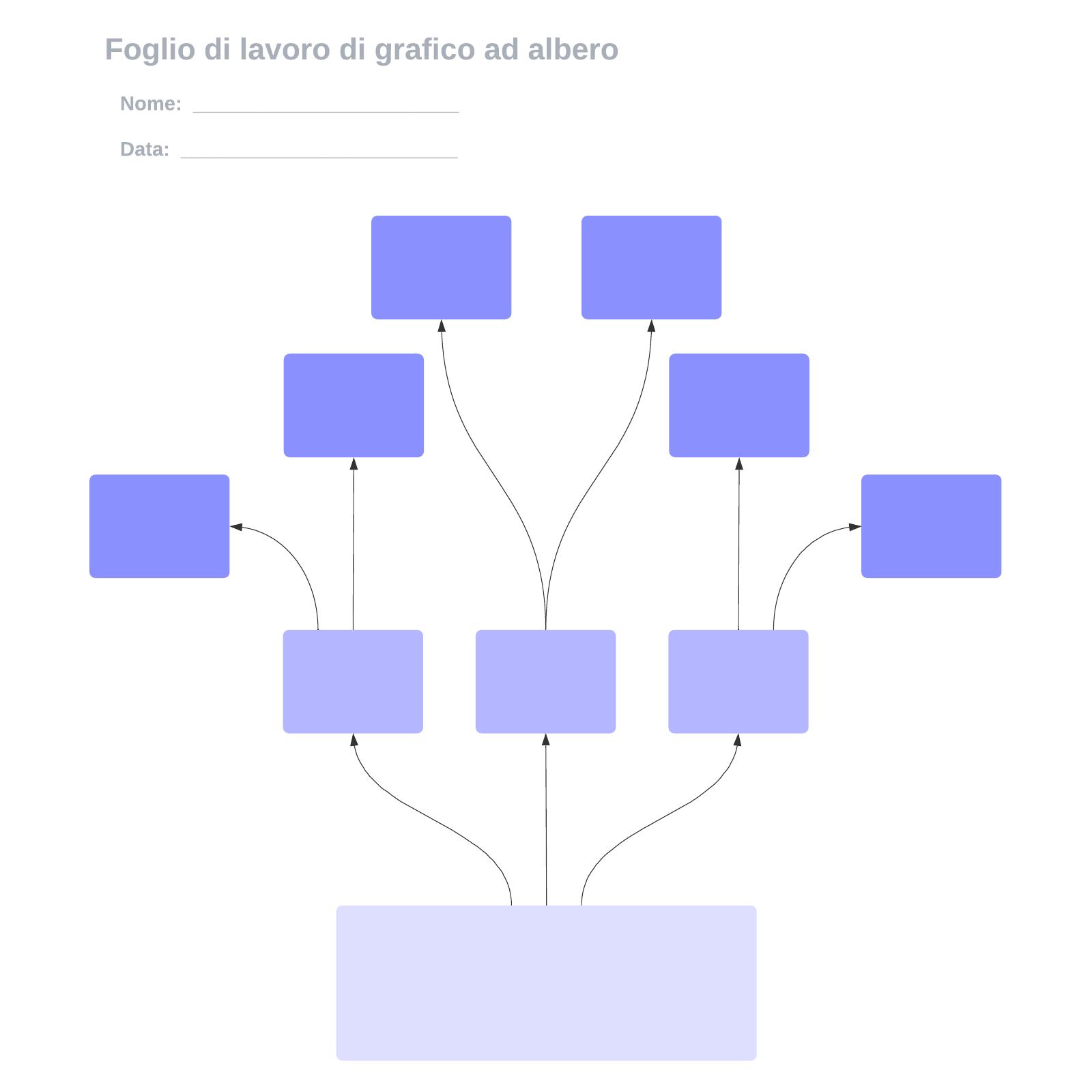 Foglio di lavoro di grafico ad albero