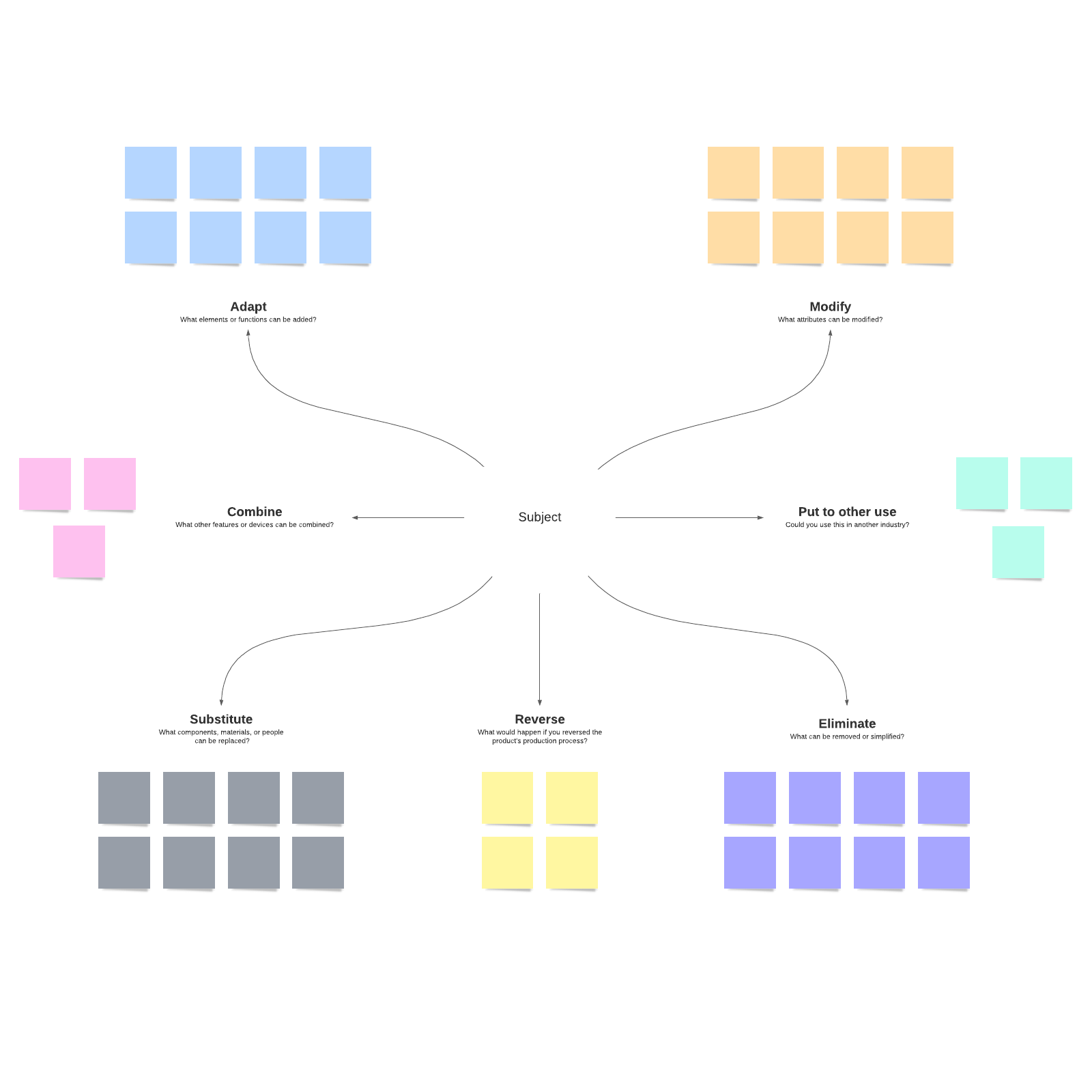 Scamper framework