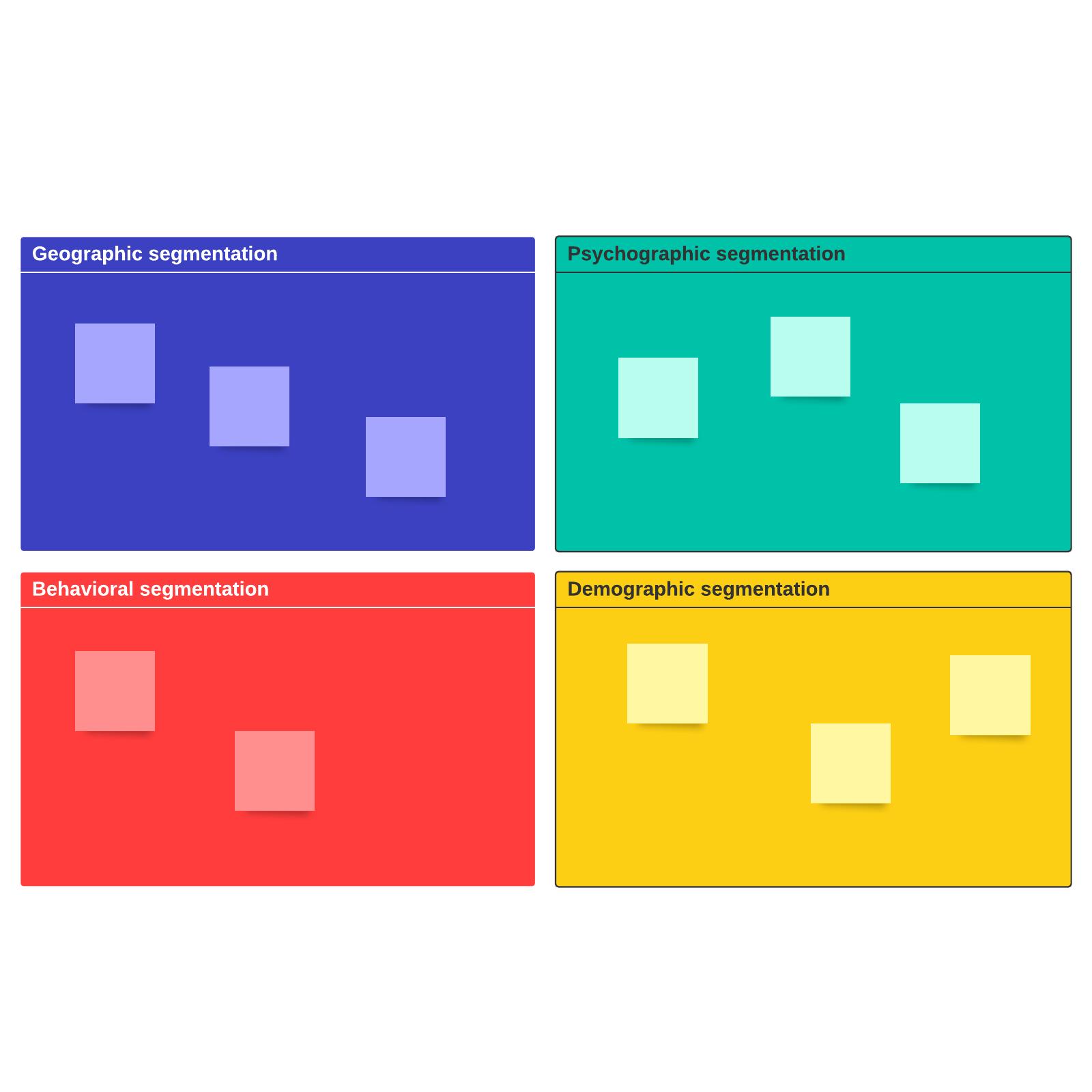Market segmentation matrix template