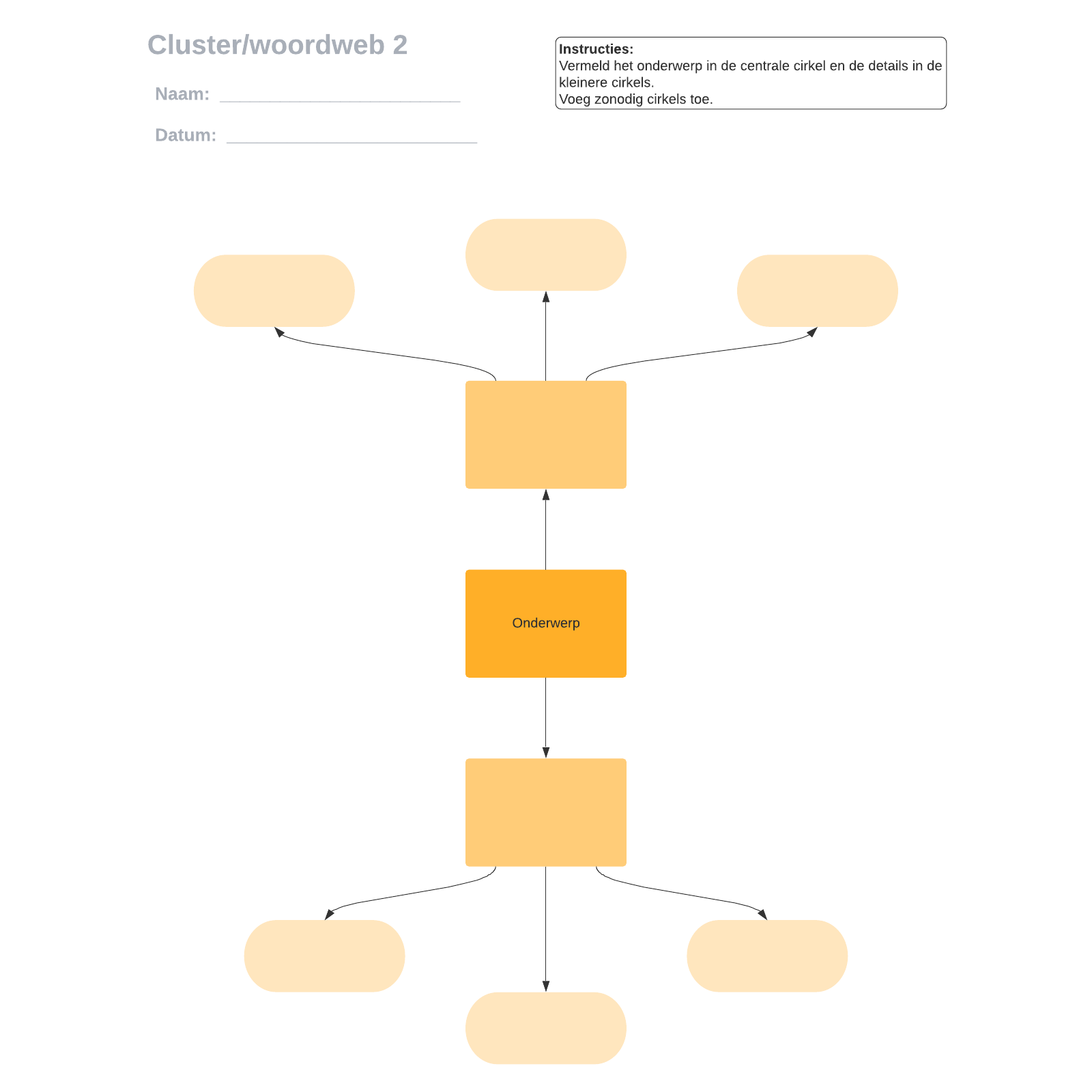 Cluster/woordweb 2
