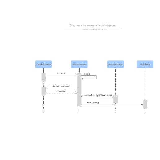 Diagrama de secuencia del sistema
