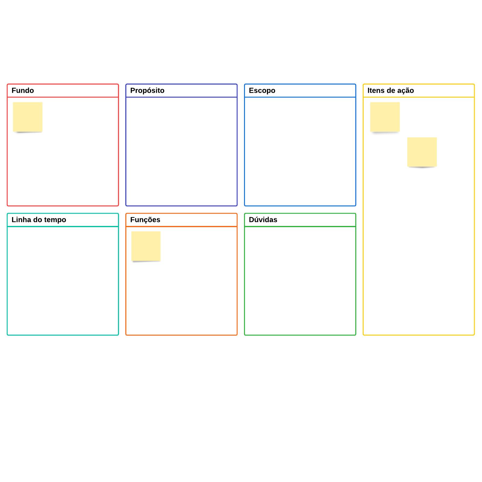 Modelo de pontapé de projetos