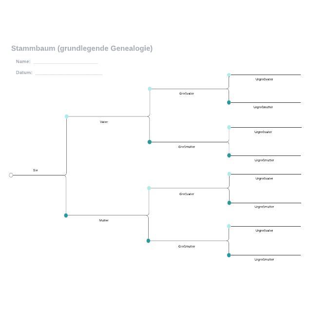 Stammbaum (grundlegende Genealogie)