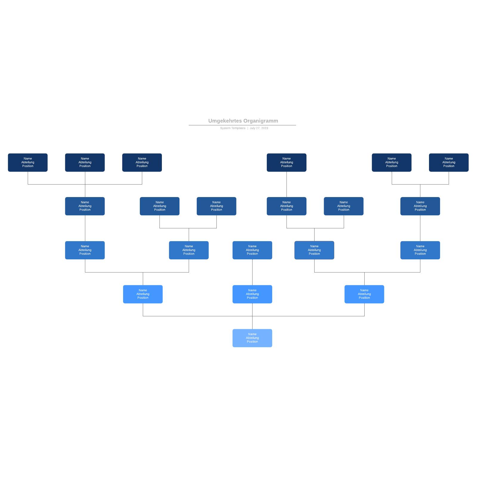 Umgekehrtes Organigramm - Vorlage