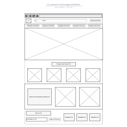 E-commerce home page wireframe