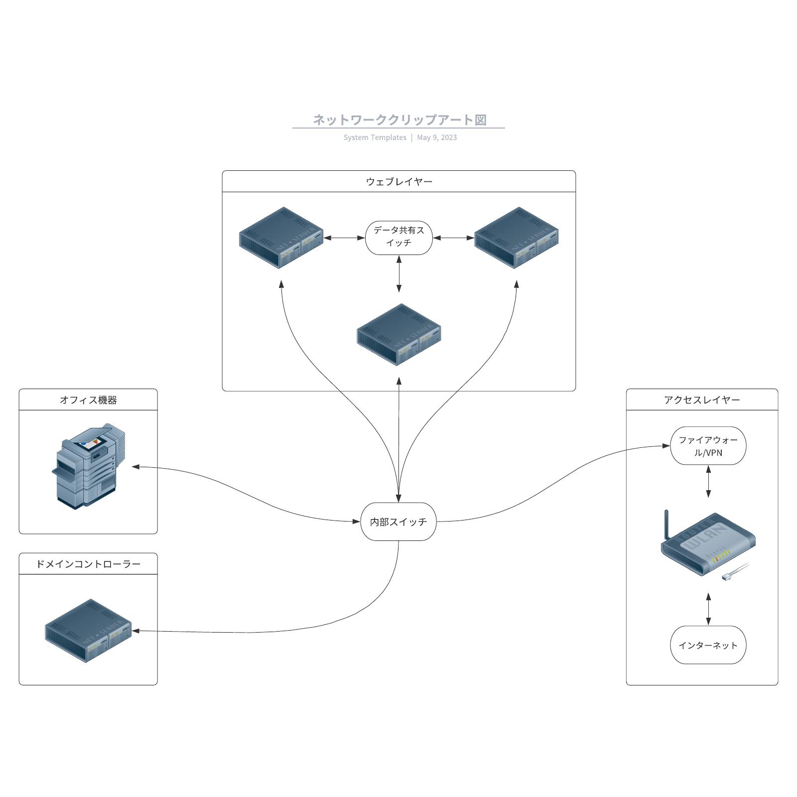 ネットワーク図無料素材テンプレート