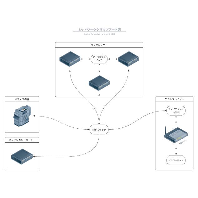ネットワーククリップアート図
