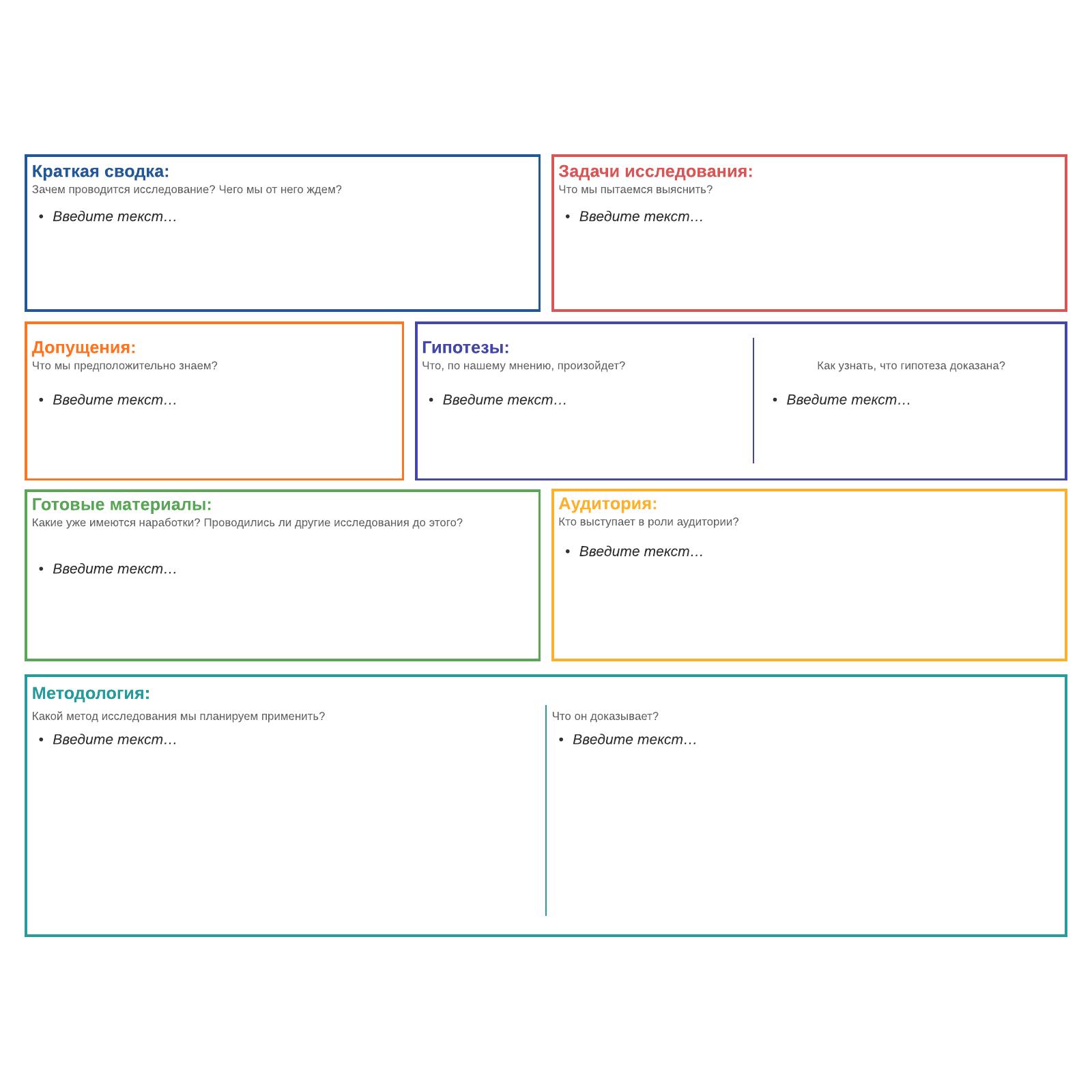 Холст UX-исследования