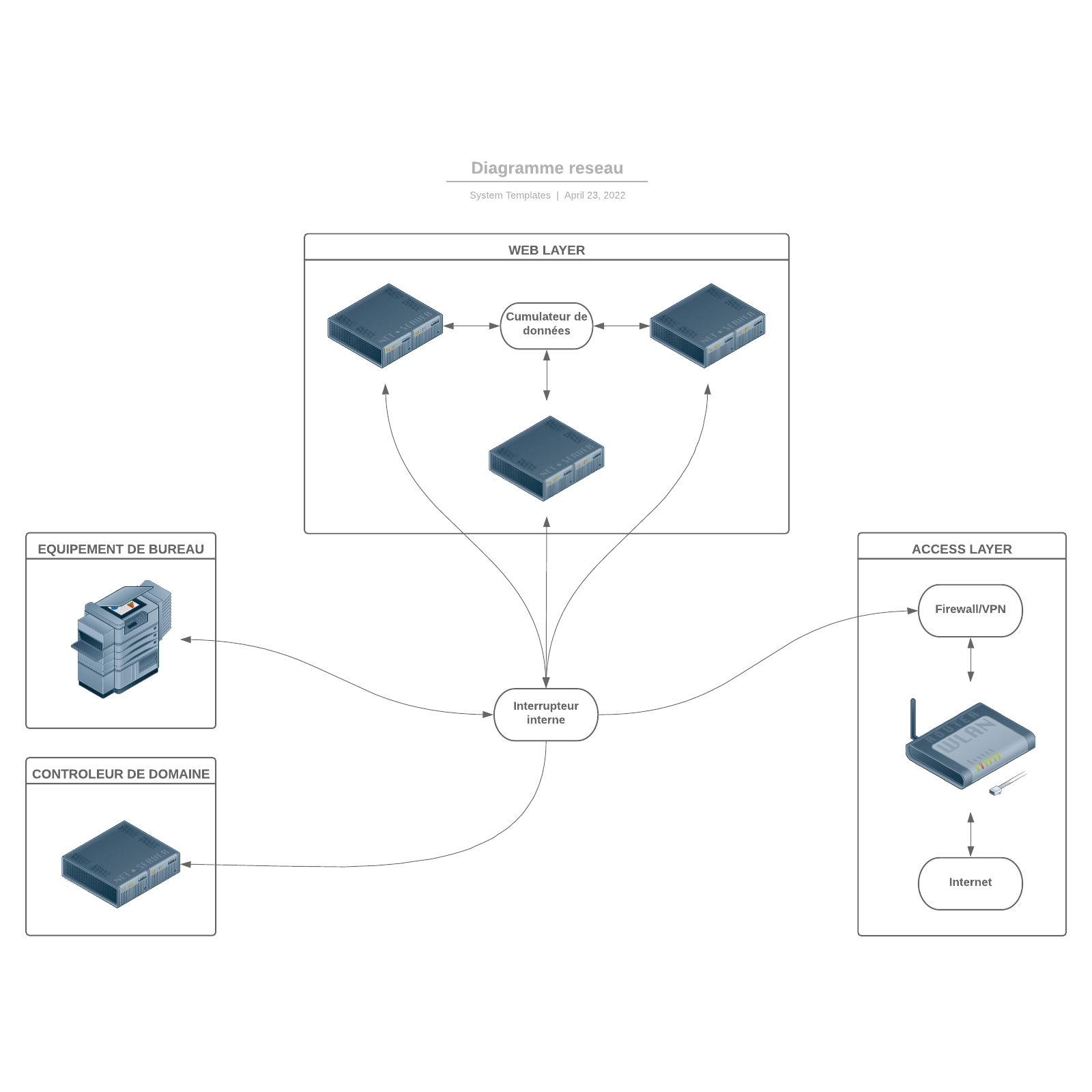 exemple de diagramme de réseau simple