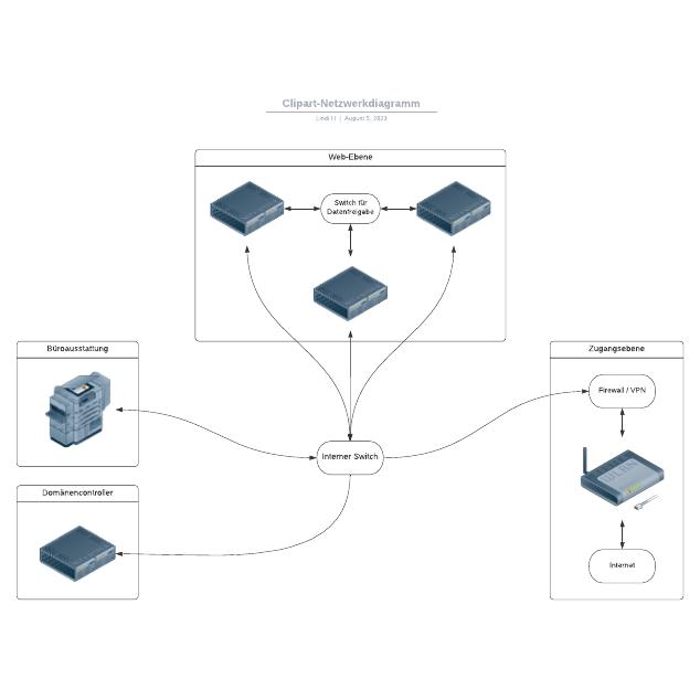 Clipart-Netzwerkdiagramm