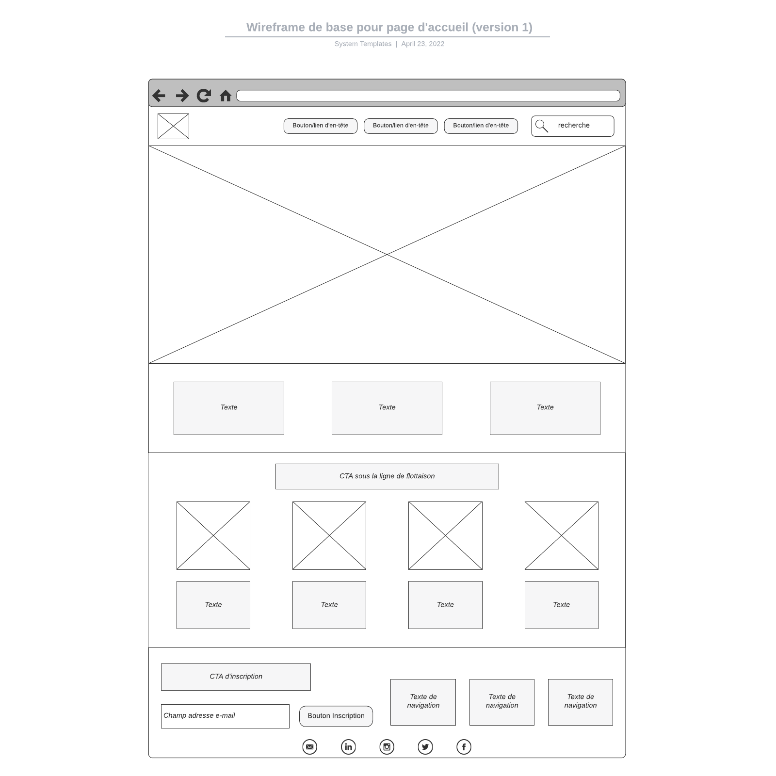 exemple de wireframe simple pour page d'accueil