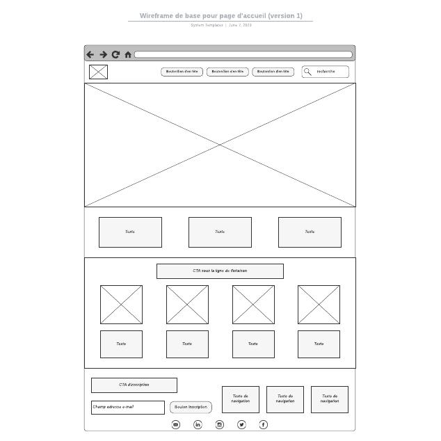 Wireframe de base pour page d'accueil (version 1)