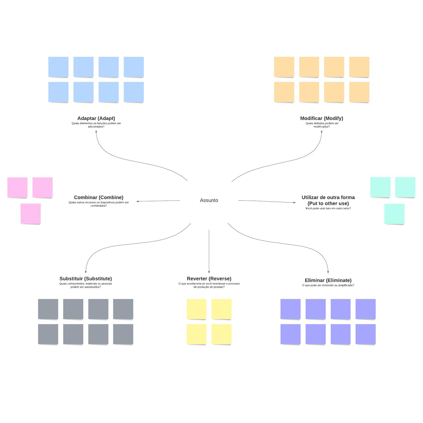 Estrutura de Scamper