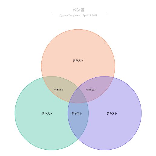 参考例から作れるベン図
