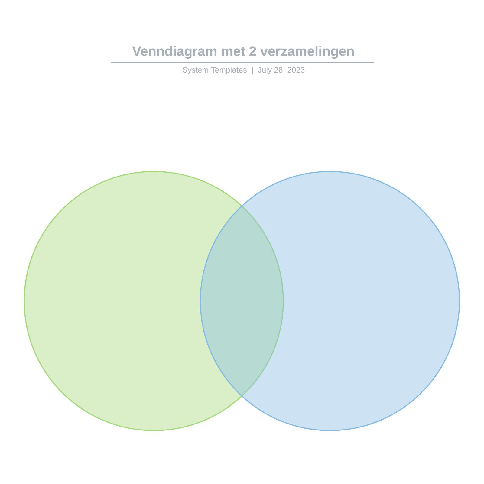 Venndiagram met 2 verzamelingen