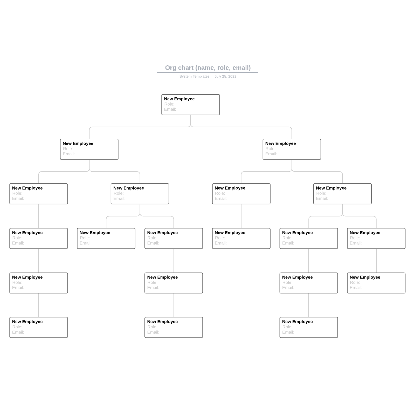 Org chart (name, role, email)