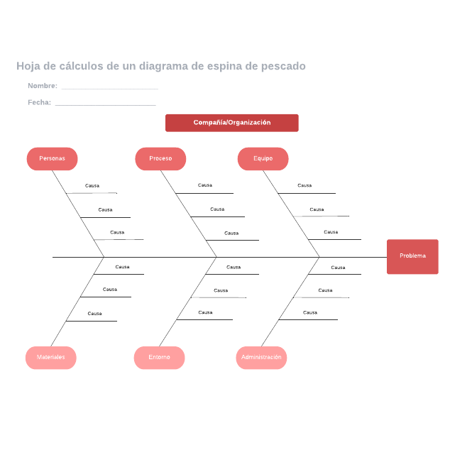 Hoja de cálculos de un diagrama de espina de pescado