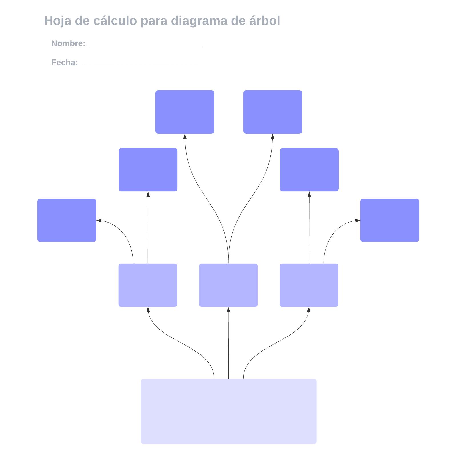 Hoja de cálculo para diagrama de árbol