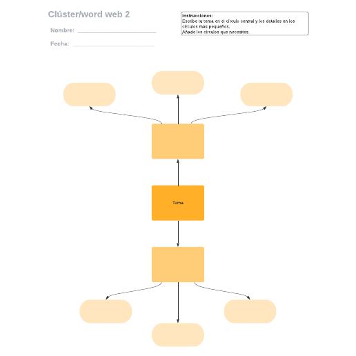 Clúster/word web 2