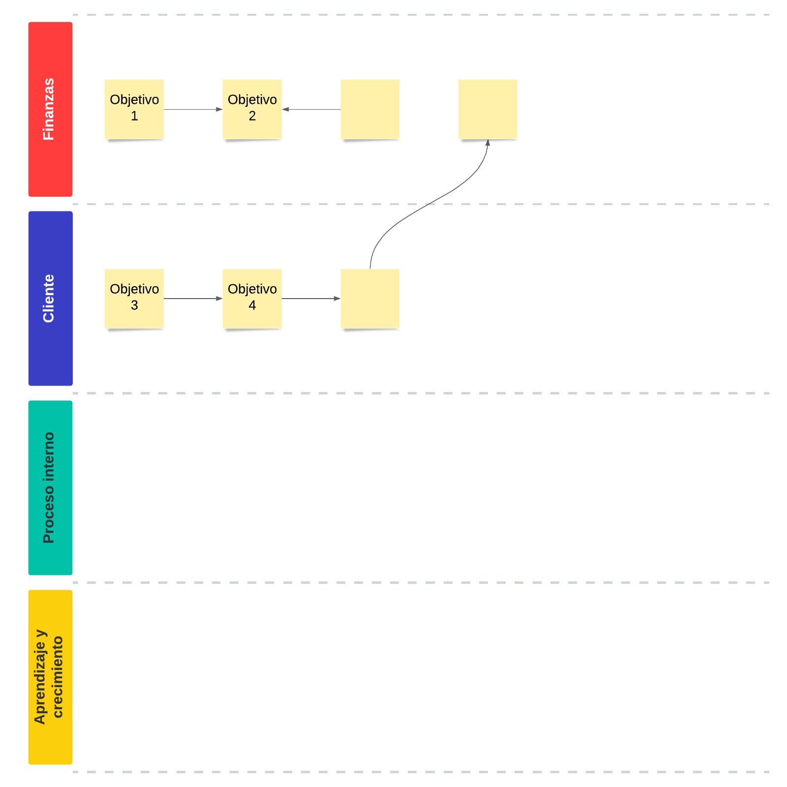 plantilla de mapa de estrategia