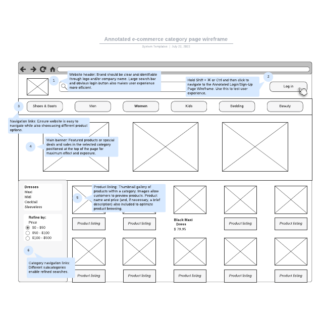 Annotated e-commerce category page wireframe