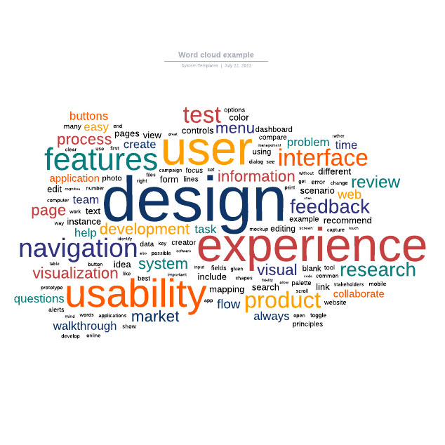 Word cloud example