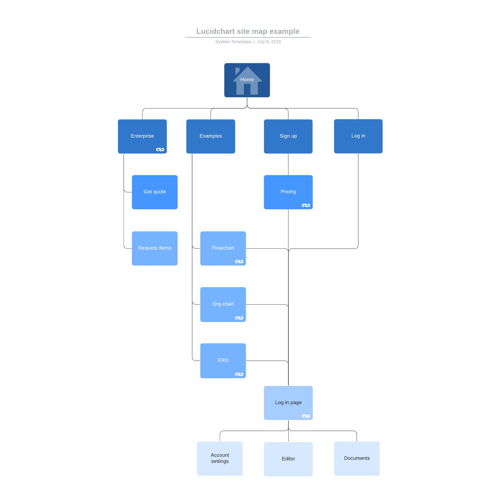 Lucidchart site map example