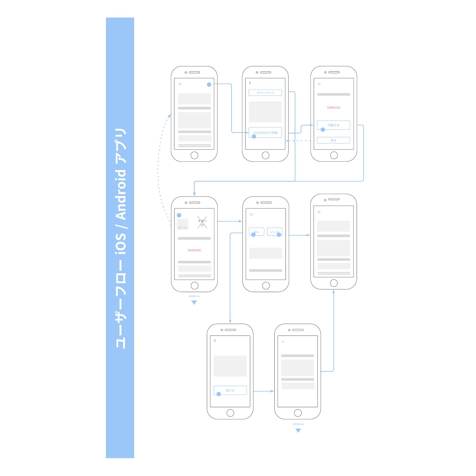 スマホアプリ開発デザインUX/UIテンプレート