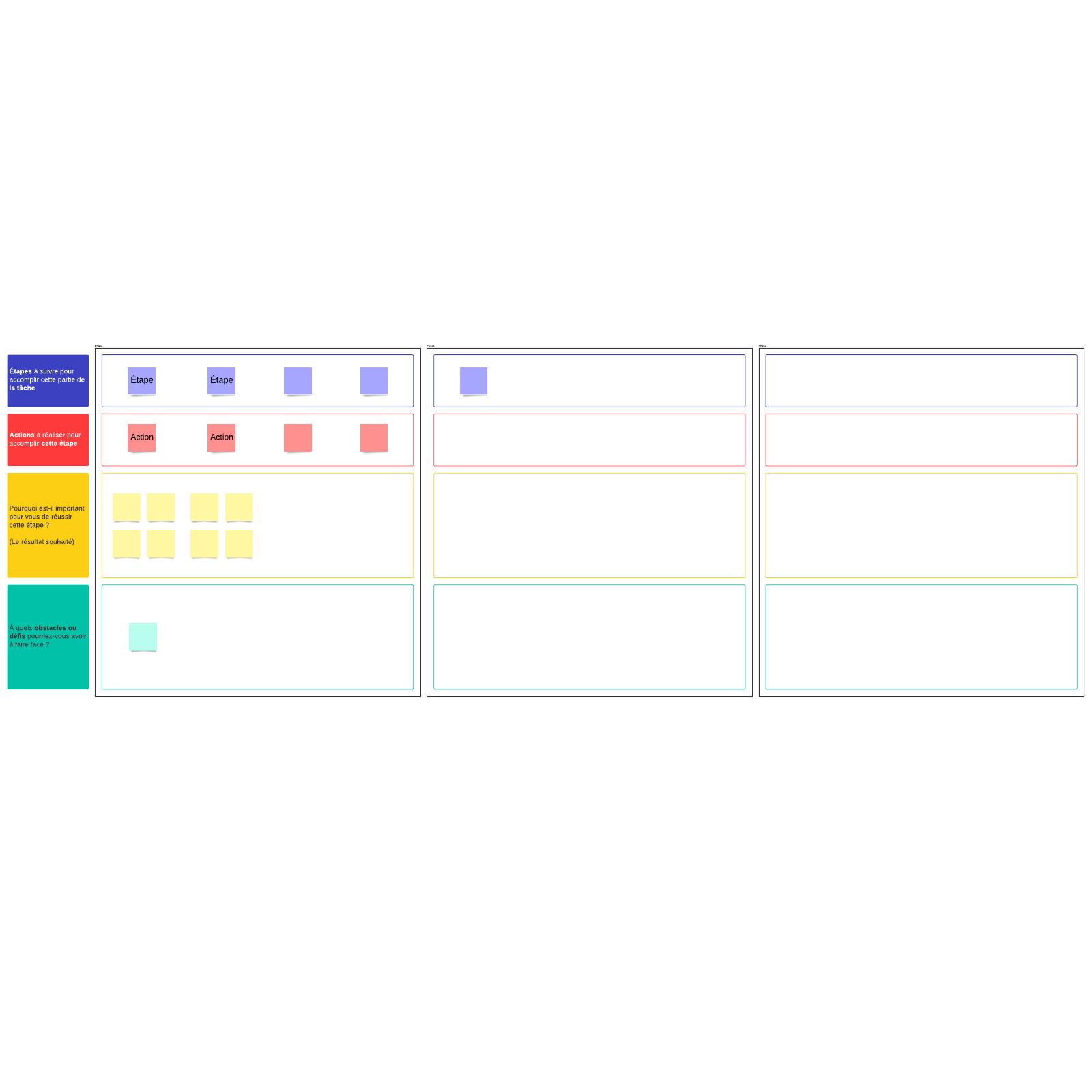 modèle de carte de tâche