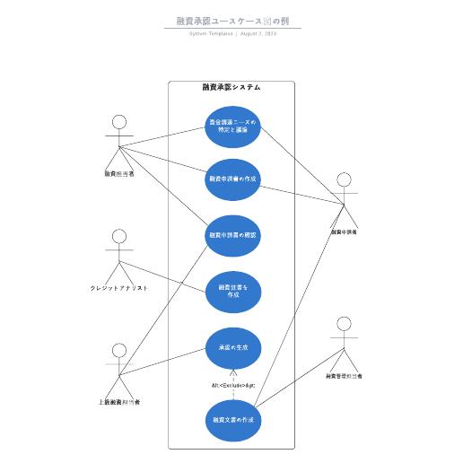 UMLユースケース図の事例とダウンロードできるテンプレート