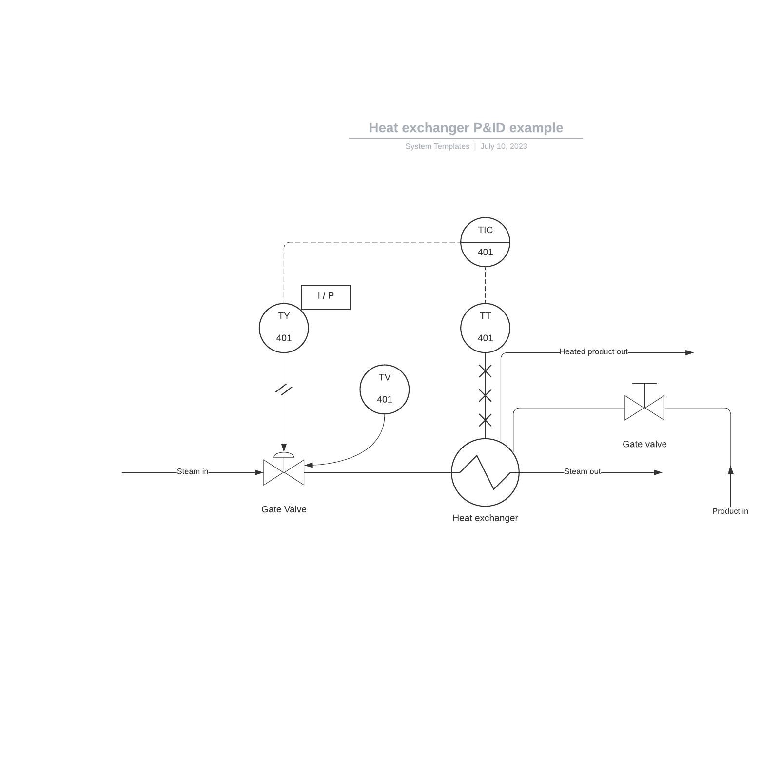 P&ID diagram example