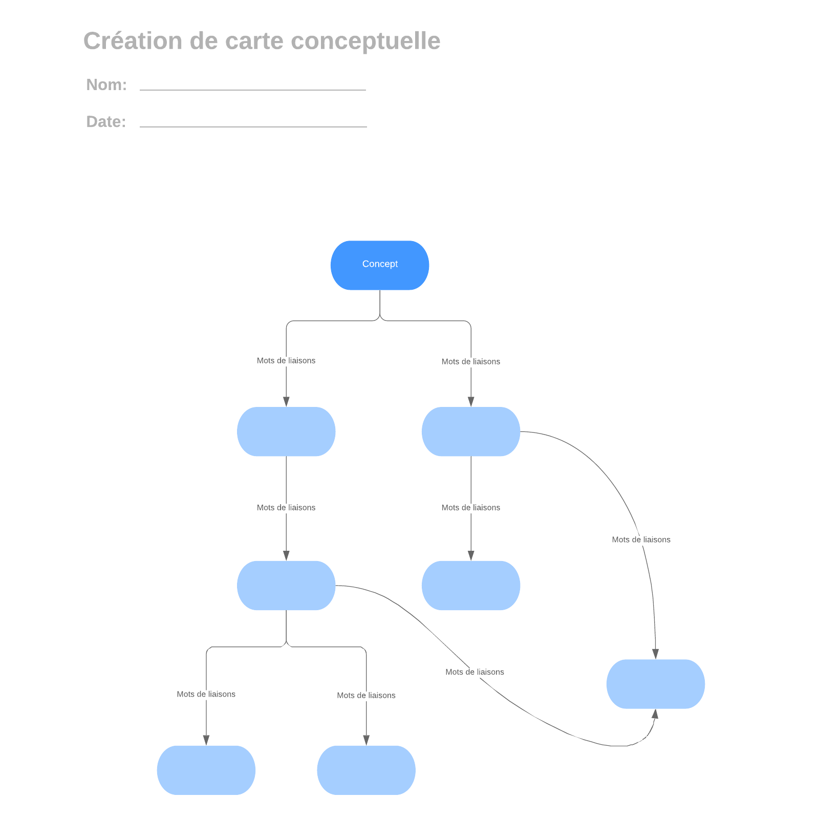exemple de carte conceptuelle vierge