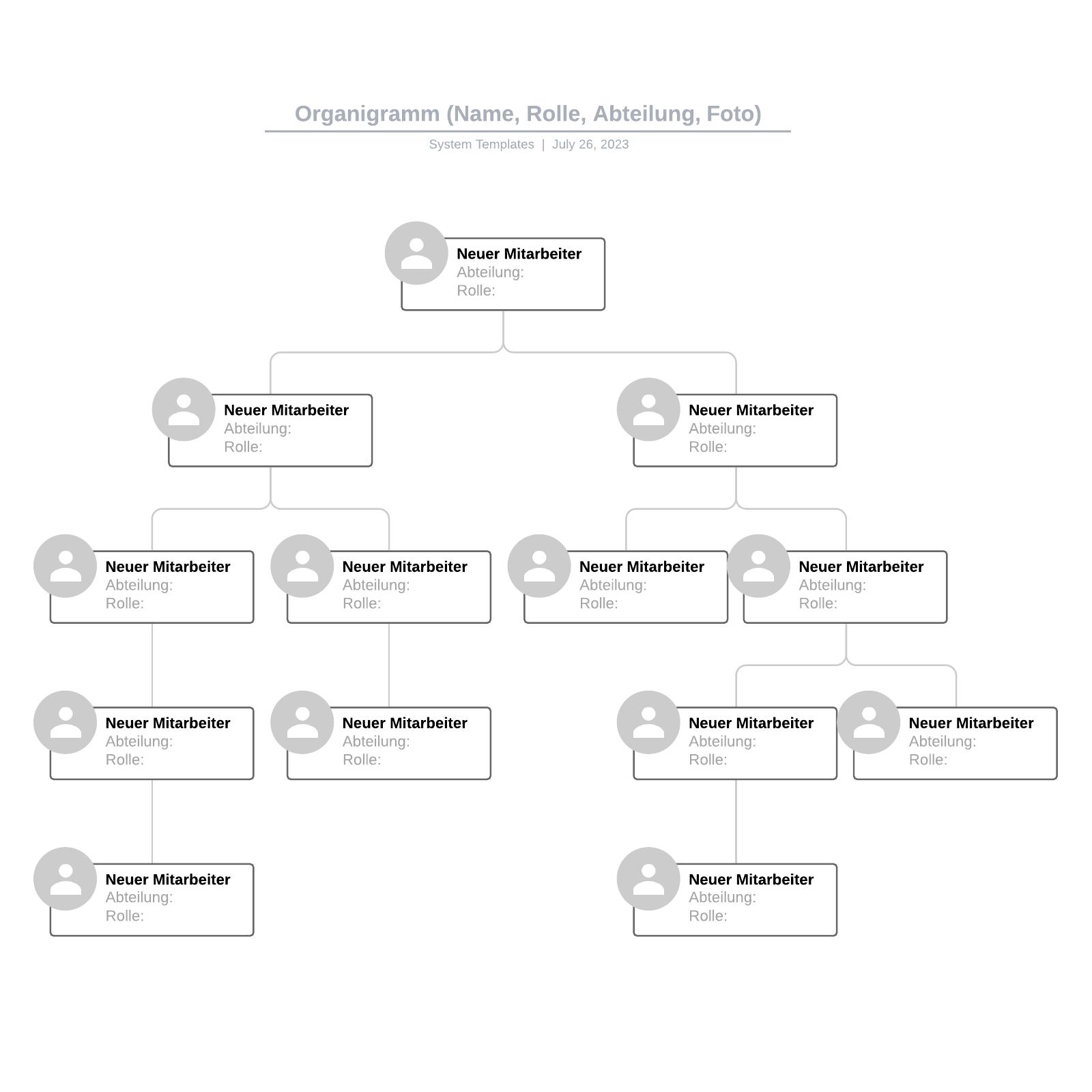 Organigramm Vorlage (Name, Rolle, Abteilung, Foto)