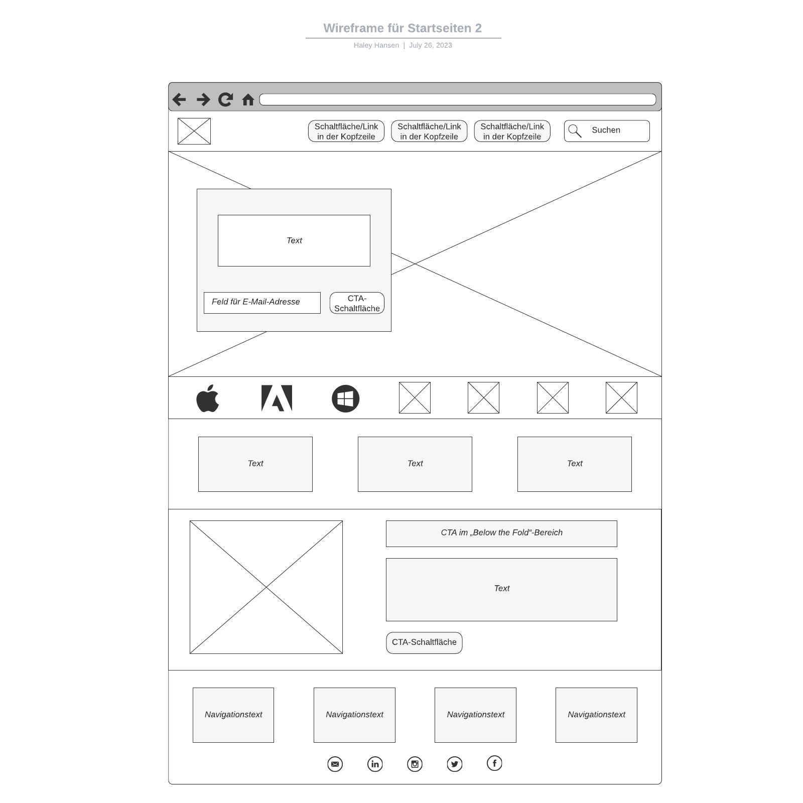 Homepage Wireframe Vorlage