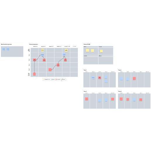 Modello di pianificazione PI