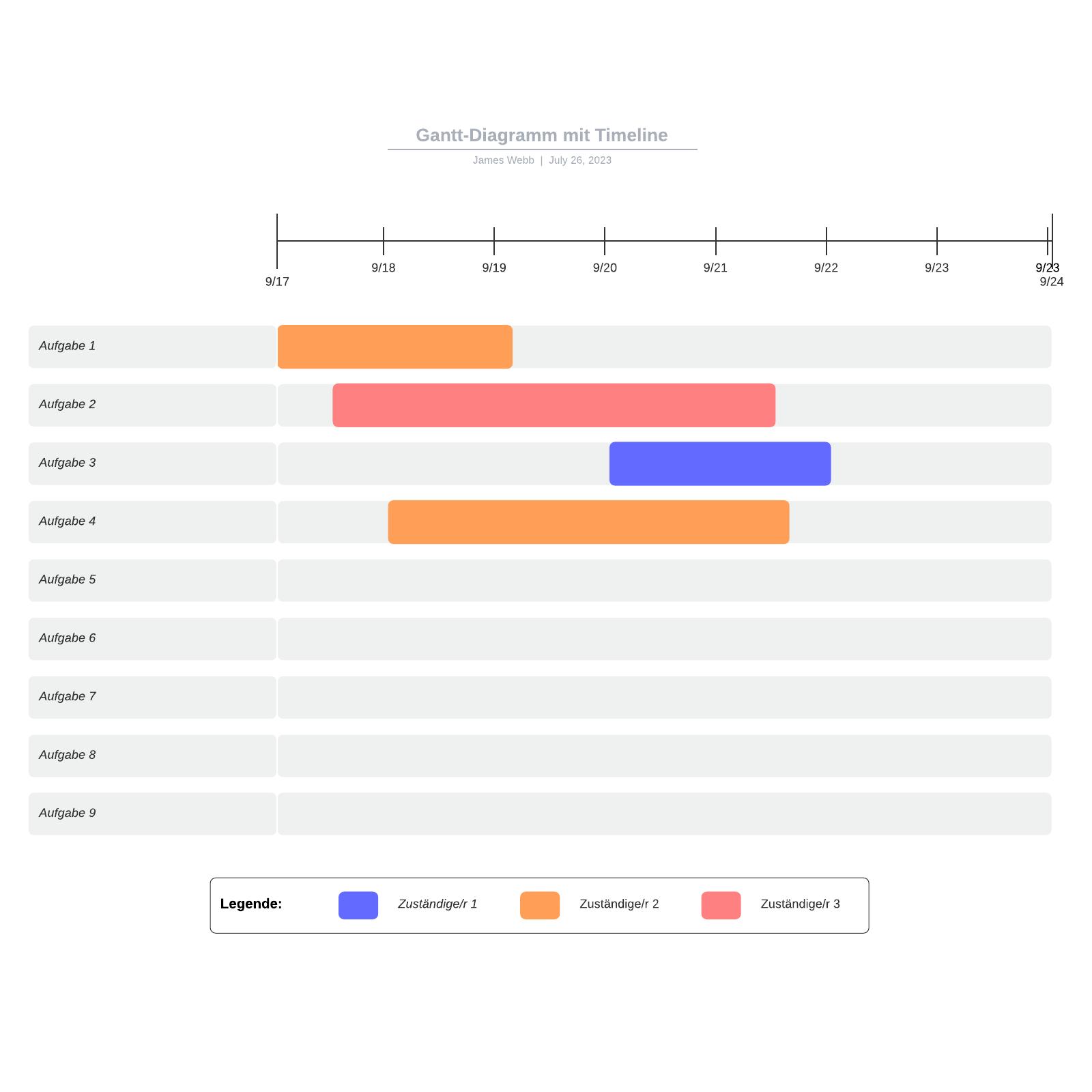 Gantt-Diagramm Vorlage mit Timeline