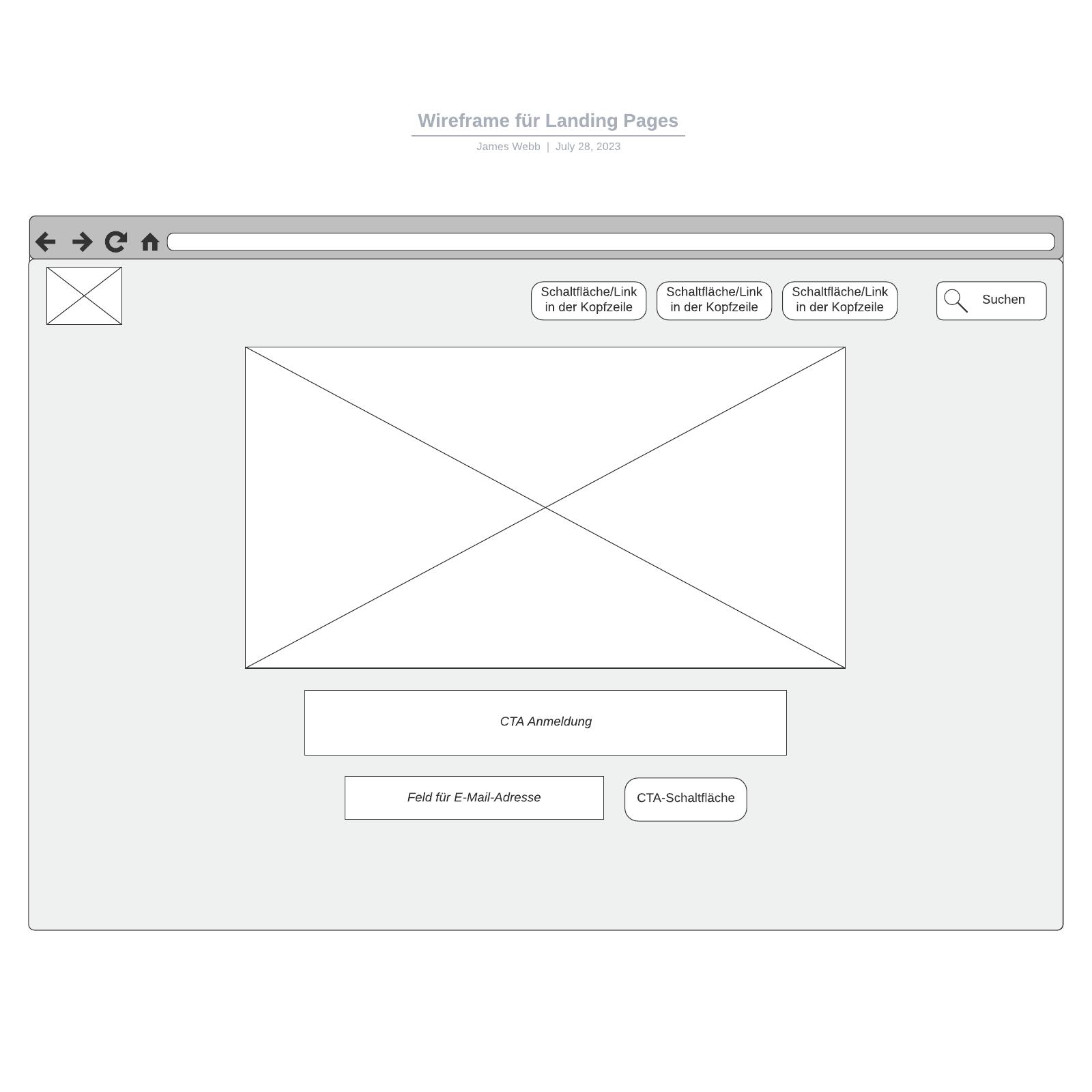 Wireframe für Landing Pages Vorlage