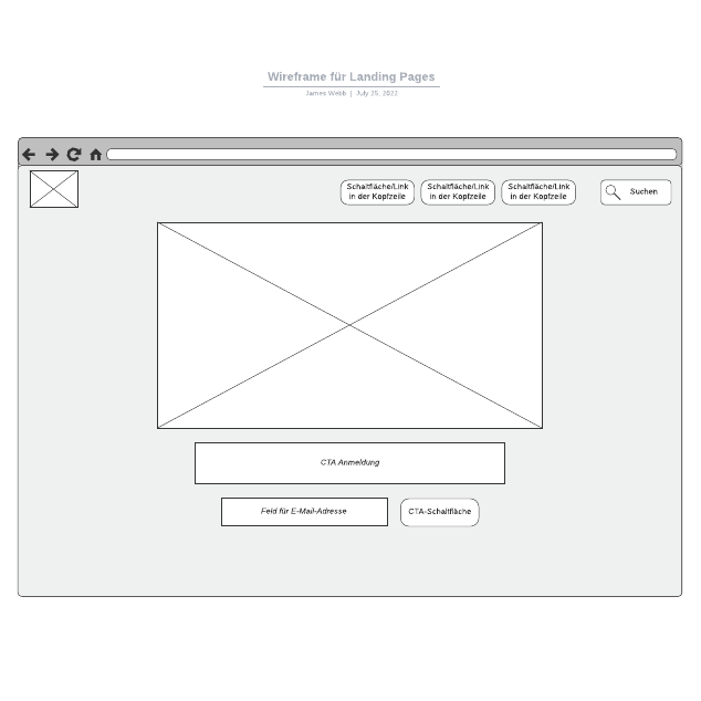 Wireframe für Landing Pages