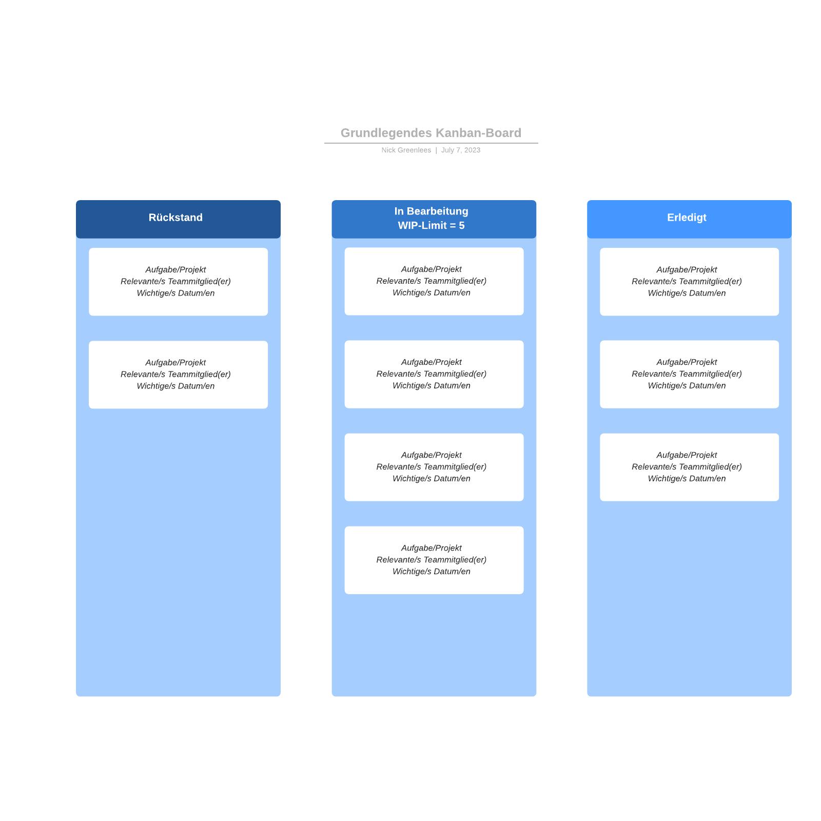 Grundlegendes Kanban-Board