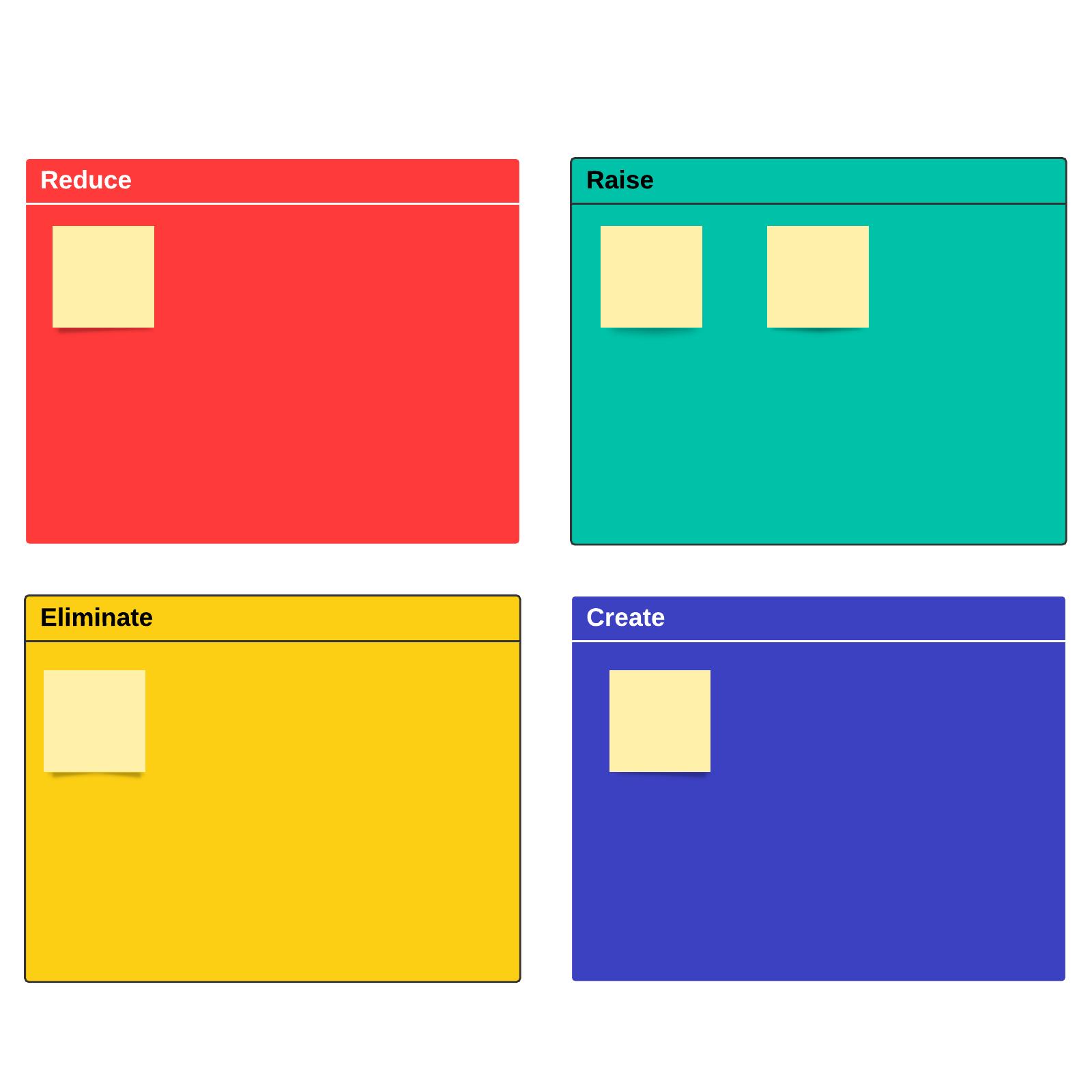 4 actions framework template