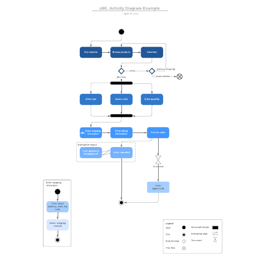 UMLに可視化に使えるテンプレート