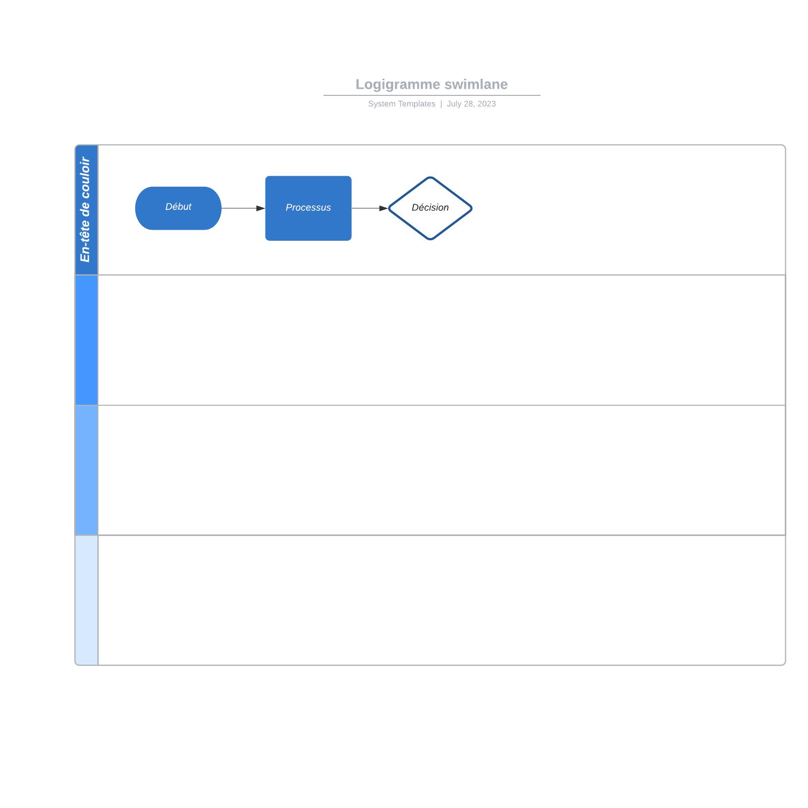 exemple de diagramme swimlane vierge