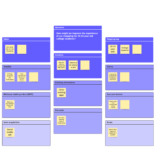 Startup canvas template