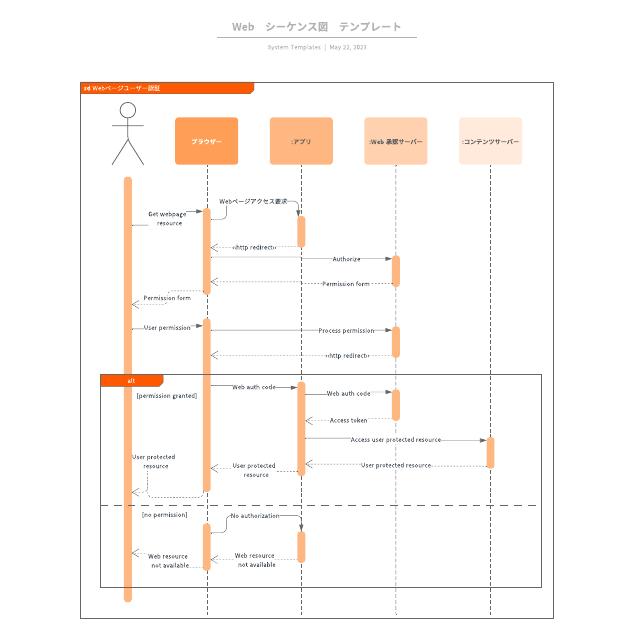 Web シーケンス図 テンプレート