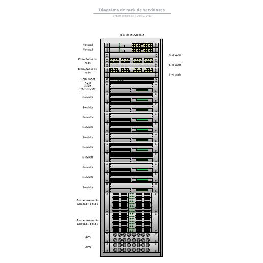 Diagrama de rack de servidores