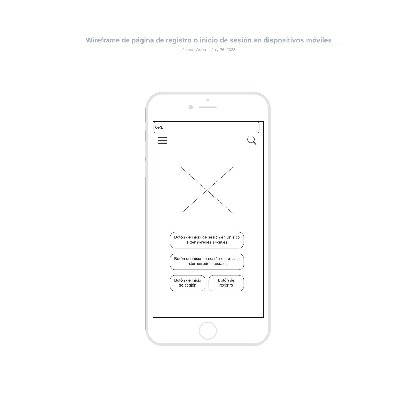 Wireframe de página de registro o inicio de sesión en dispositivos móviles